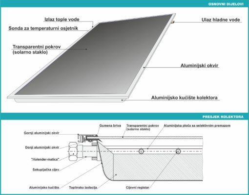 Solarni kolektor CPK 7210N Alu (pločasti)-1489
