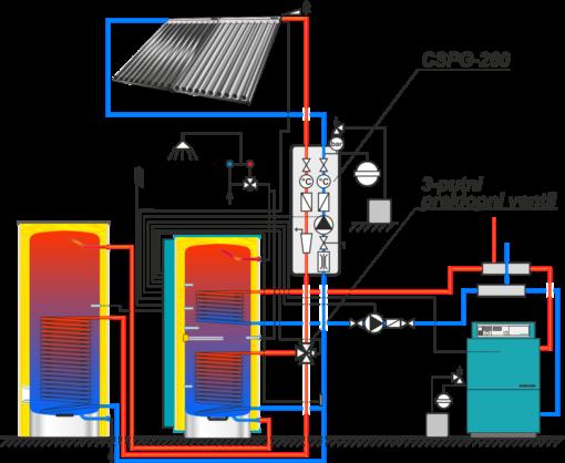 CSPG-260, 3-putni preklopni ventil-1499