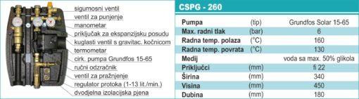 CSPG-260, 3-putni preklopni ventil-1500