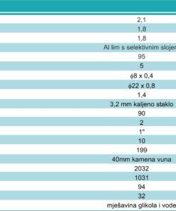 Solarni kolektor CPK 7210N Alu (pločasti)-1488
