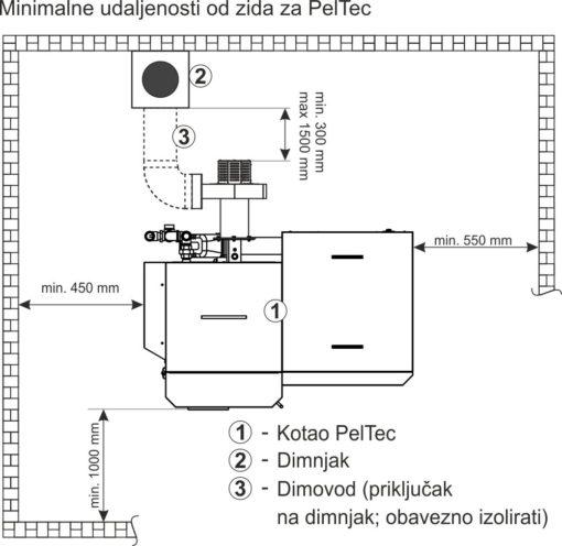 PelTec 12-1366