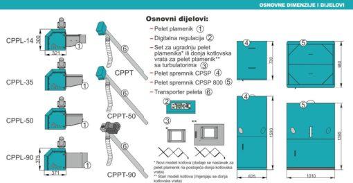 Centrometal pelet set CPPL-40/bez kotla-1987