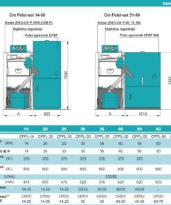 Centrometal pelet set CPPL-40/bez kotla-1989