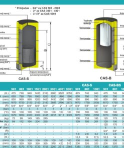 CAS 2001-2201