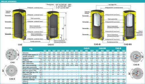 CAS-S 801-2221