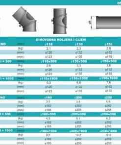 Dim. cijev Φ200x1000mm-2296