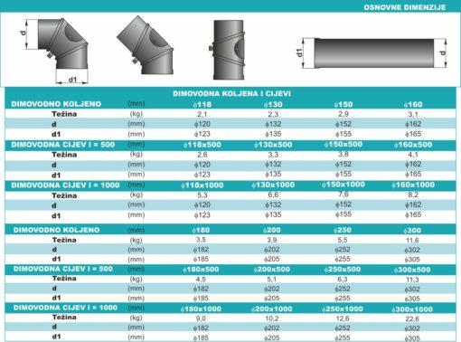 Dim. cijev Φ118x1000mm-2286